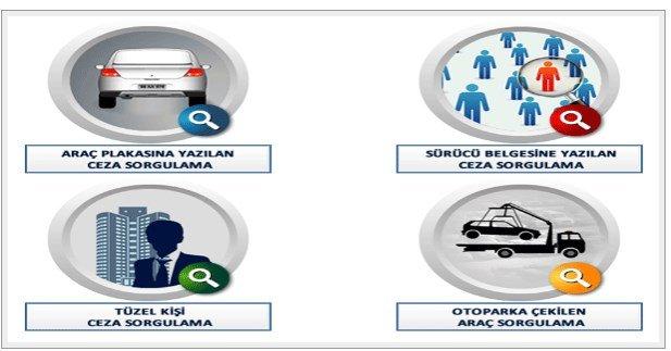 plaka ile trafik cezası sorgulama